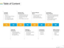 Table Of Content Cost Analysis M2095 Ppt Powerpoint Presentation Slides Demonstration
