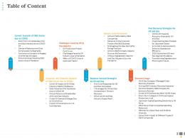 Table Of Content COVID Business Survive Adapt Post Recovery Oil And Gas Industry Ppt Topics
