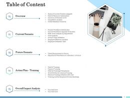 Table Of Content Current Scenario Ppt Powerpoint Presentation Styles Shapes