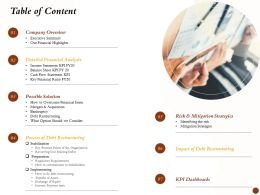 Table Of Content Detailed Financial Analysis Ppt Powerpoint Guidelines