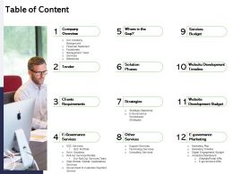 Table Of Content Development M2702 Ppt Powerpoint Presentation Inspiration Rules