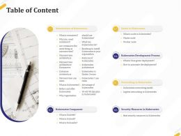 Table Of Content Development Ppt Powerpoint Presentation Icon Styles