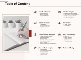 Table Of Content Equity Research Ppt Powerpoint Presentation Pictures Design Templates
