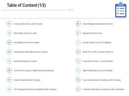 Table Of Content Events Raise Funding Post IPO Investment Ppt Inspiration Model
