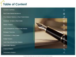 Table Of Content Financial Analysis M1943 Ppt Powerpoint Presentation Infographics Graphic Images