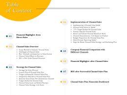 Table Of Content Financial Comparison M2359 Ppt Powerpoint Presentation File Deck