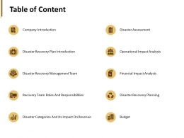 Table Of Content Financial Impact Ppt Powerpoint Presentation Portfolio Show