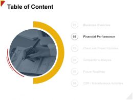 Table Of Content Financial Performance H127 Ppt Powerpoint Presentation File Portfolio