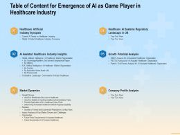 Table Of Content For Emergence Of AI As Game Player In Healthcare Industry Ppt Powerpoint Gallery