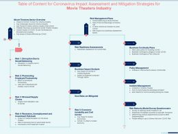 Table Of Content For Mitigation Strategies For Movie Theaters Industry Ppt Graphics