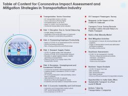 Table Of Content For Mitigation Strategies In Transportation Industry Ppt Model
