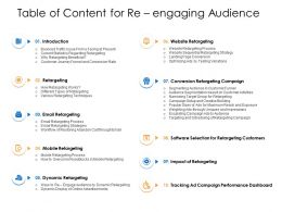 Table Of Content For Reengaging Audience N396 Powerpoint Presentation Formats