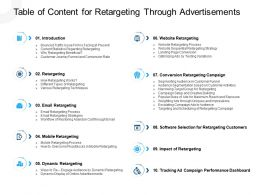Table Of Content For Retargeting Through Advertisements N402 Ppt Slides