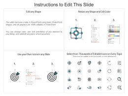 Table Of Content For Site Retargeting N410 Ppt Powerpoint Presentation Tips
