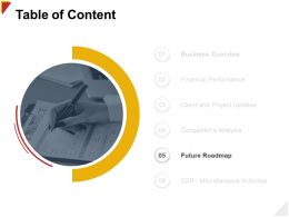 Table Of Content Future Roadmap H128 Ppt Powerpoint Presentation File Professional