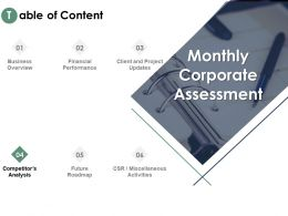 Table Of Content Future Roadmap Ppt Powerpoint Presentation Deck