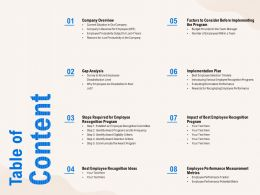 Table Of Content Gap Analysis M226 Ppt Powerpoint Presentation Inspiration Structure