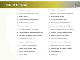 Table Of Content History Timeline Ppt Powerpoint Ideas