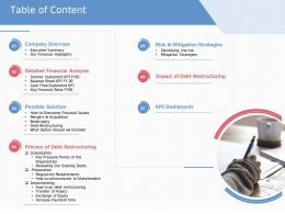 Table Of Content Impact Of Debt Restructuring Ppt Powerpoint Inspiration
