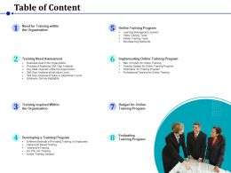 Table Of Content Implementing Online Training Program Ppt Presentation Examples