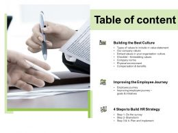 Table Of Content Improving The Employee Journey Ppt Powerpoint Presentation Pictures Objects