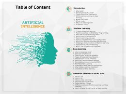 Table Of Content Introduction M628 Ppt Powerpoint Presentation Model Inspiration