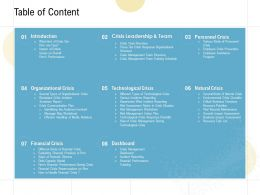 Table Of Content Introduction Ppt Powerpoint Presentation Infographics Graphics