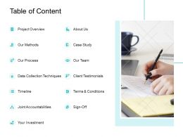 Table Of Content Investment L723 Ppt Powerpoint Presentation File