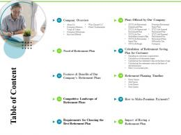 Table Of Content Investment Plans Ppt Professional Designs Download