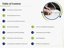 Table Of Content IT Operations Management Ppt Introduction