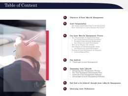 Table Of Content L2148 Ppt Powerpoint Presentation Slides Inspiration