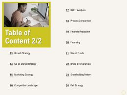 Table Of Content L2181 Ppt Powerpoint Presentation Layouts Graphics