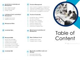 Table Of Content Leaders Vs Managers Ppt Powerpoint Presentation Professional Templates