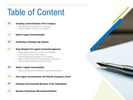 Table Of Content Logical Incremental Approach Ppt Powerpoint Professional