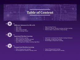 Table Of Content Machine Learning Process N225 Ppt Powerpoint Presentation Example