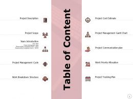 Table Of Content Management Cycle L357 Ppt Powerpoint Presentation Icon