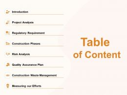 Table Of Content Management M1187 Ppt Powerpoint Presentation Styles Outfit