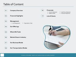 Table Of Content Management M978 Ppt Powerpoint Presentation Ideas Example