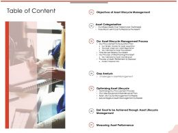 Table Of Content Management Process M2128 Ppt Powerpoint Presentation Model Picture