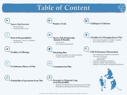 Table Of Content Marketing Plan M1879 Ppt Powerpoint Presentation Portfolio Outfit