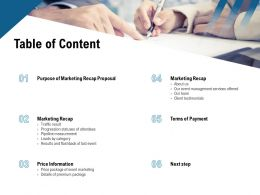 Table Of Content Marketing Recap A1273 Ppt Powerpoint Presentation Model Format Ideas