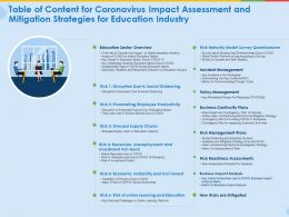 Table Of Content Mitigation Strategies For Education Industry Ppt Presentation Influencers