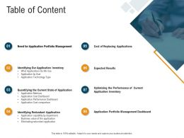 Table Of Content N453 Powerpoint Presentation Example