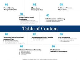 Table Of Content N629 Powerpoint Presentation Download