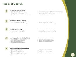Table Of Content Network M577 Ppt Powerpoint Presentation Infographic Template Model