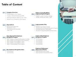 Table Of Content Nominators Performance Ppt Powerpoint Presentation File Layouts