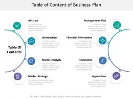 Table Of Content Of Business Plan