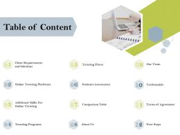 Table Of Content Online Tutoring Platforms Ppt Powerpoint Presentation Gallery Outfit
