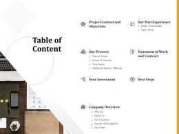 Table Of Content Our Process A1279 Ppt Powerpoint Presentation Portfolio Graphics