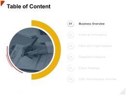 Table Of Content Overview H130 Ppt Powerpoint Presentation File Slides